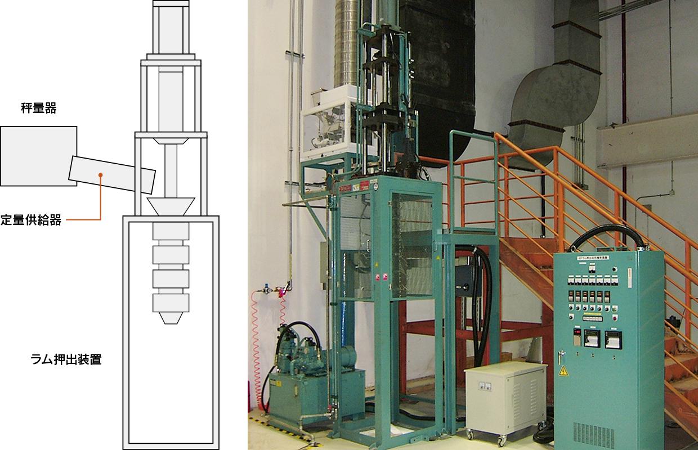 田端機械工業 フッ素樹脂 (PTFE) 成形装置 PTFEモールディングパウダー:ラム押出装置