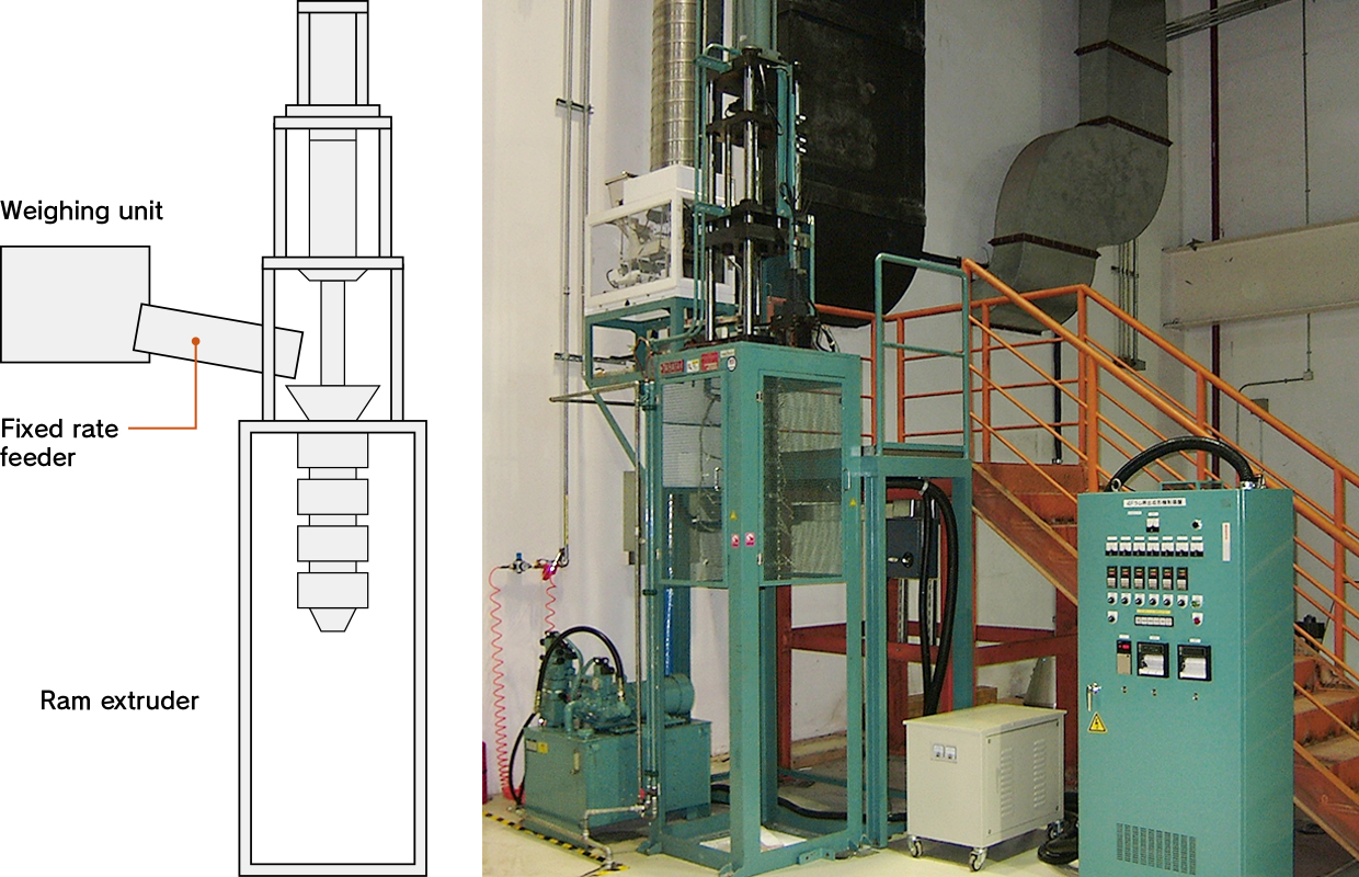 TABATA INDUSTRIAL MACHINERY_Fluororesin (PTFE) Molding Device_PTFE Molding Powder: Ram Extrusion Equipment