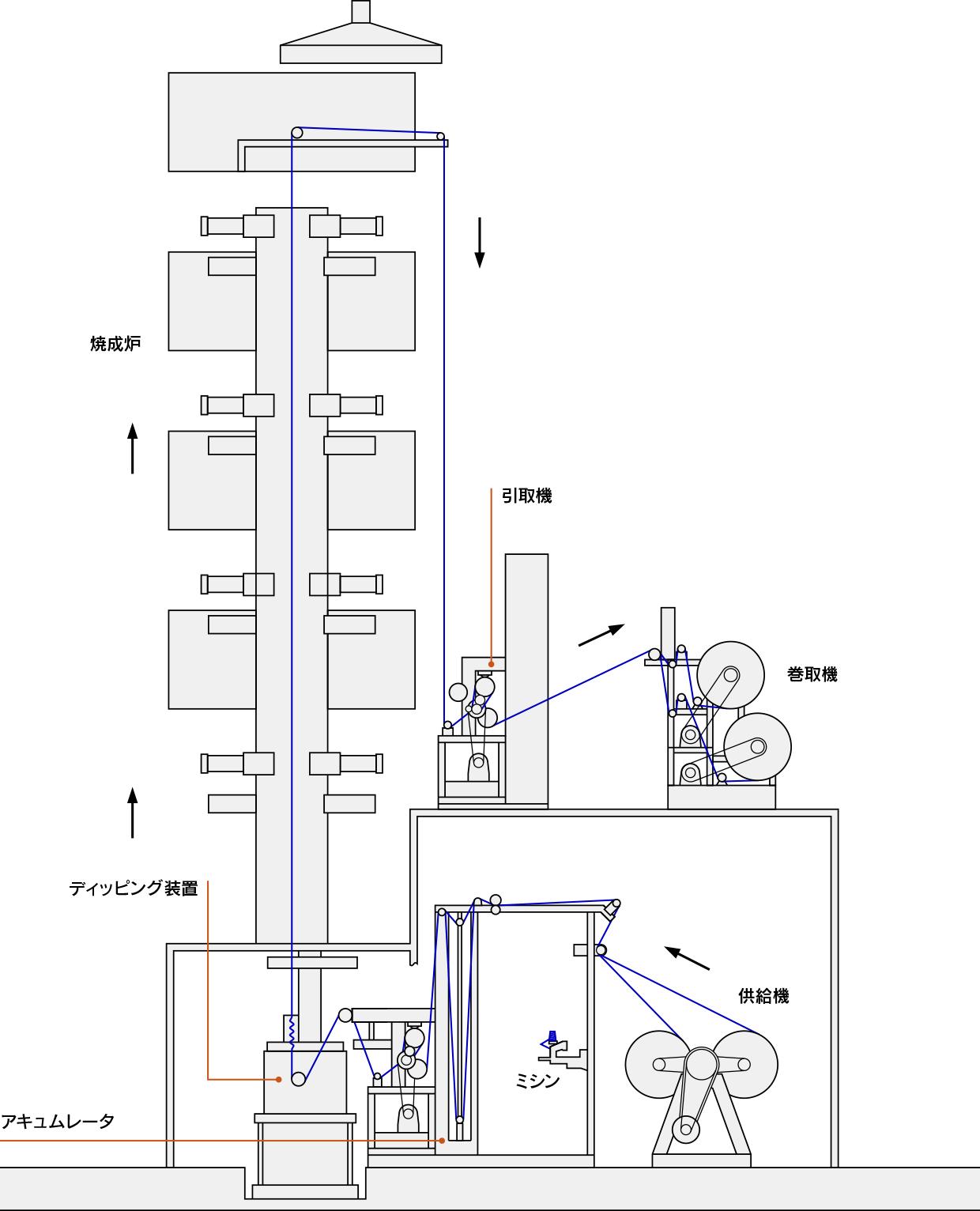 田端機械工業 フッ素樹脂 (PTFE) 成形装置 PTFEディスパージョン:ディップコート装置_ガラスクロスコーティング装置